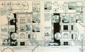 Building Stories: 1923-2003, ink and blue pencil on illustration board by Chris Ware