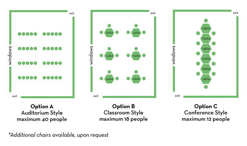 Diagrams of set-up options: Auditorium style, classroom style and conference style. *Additional chairs available upon request.