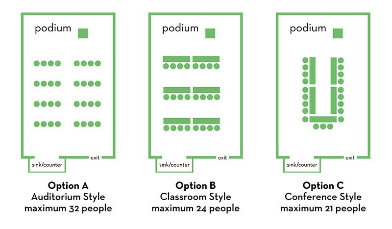 Diagrams of setup options: Auditorium style, classroom style and conference style.