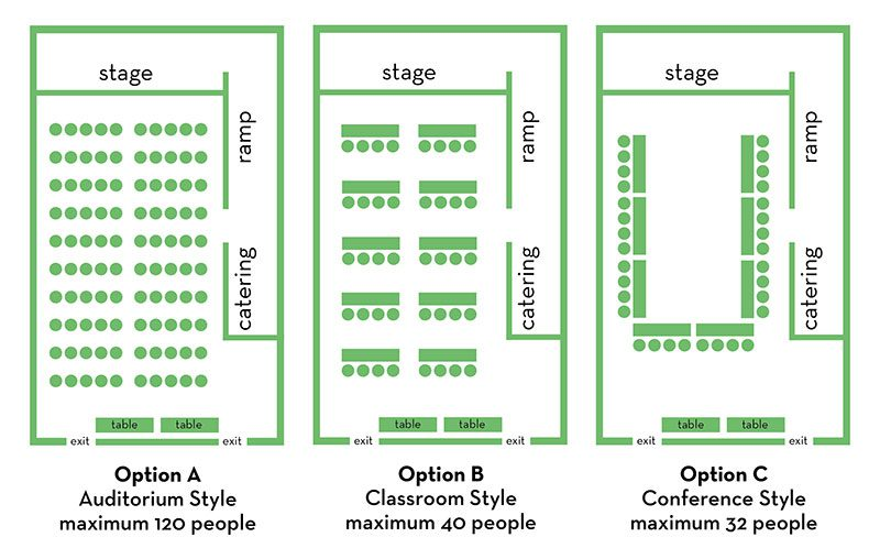 Diagrams of setup options: Auditorium style, classroom style, and conference style.