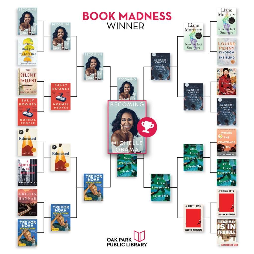 Book Madness: Winning Bracket
