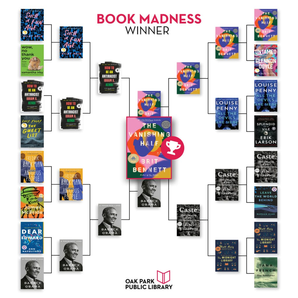 Book Madness 2021: Winning Bracket