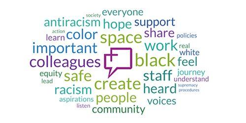 Anti-racism aspirations word cloud